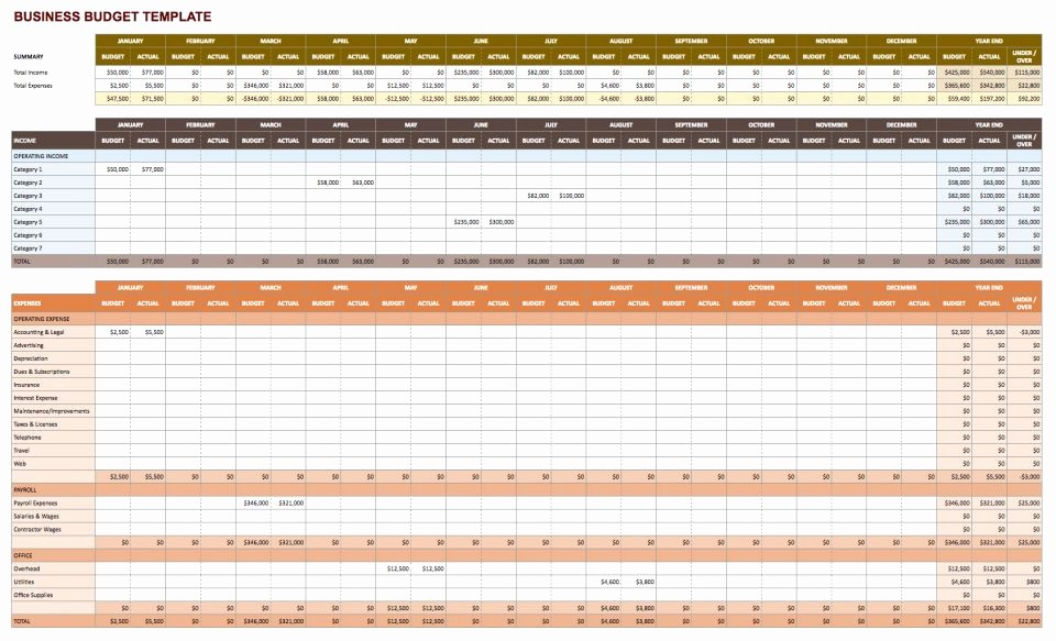 Event Budget Template Google Docs Lovely event Bud Template Google Docs
