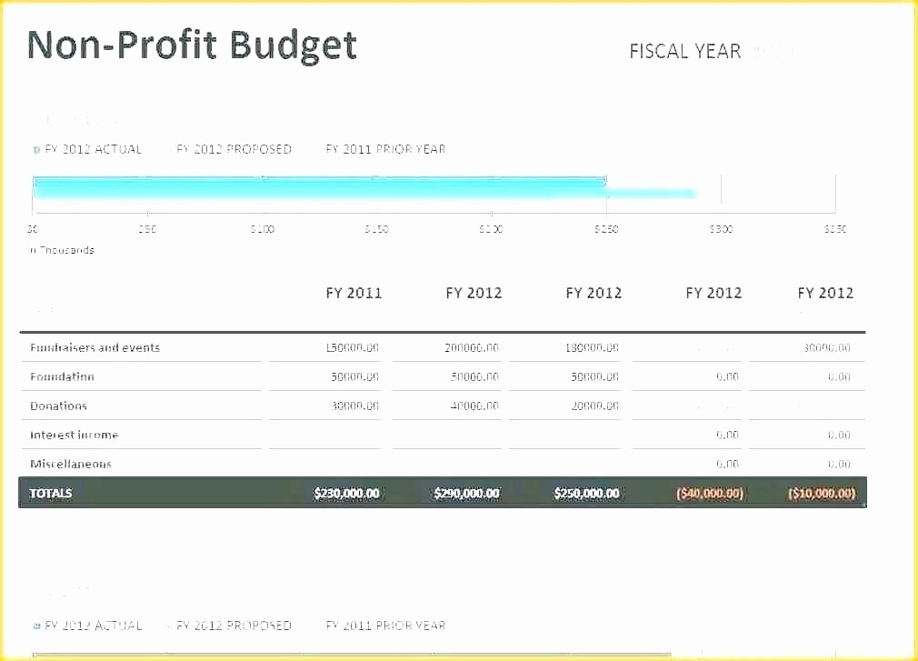 Event Budget Template Google Docs Lovely Free Bud Templates In Excel for Any Use event Template