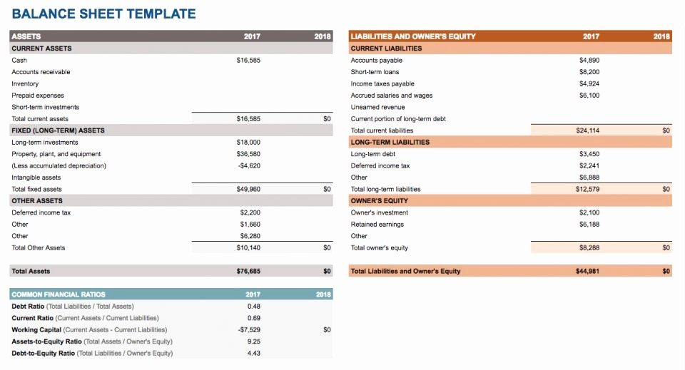 Event Budget Template Google Docs Lovely Free Google Docs Bud Templates