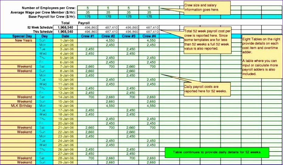 Event Budget Template Google Docs Luxury 10 event Bud Excel Template Exceltemplates