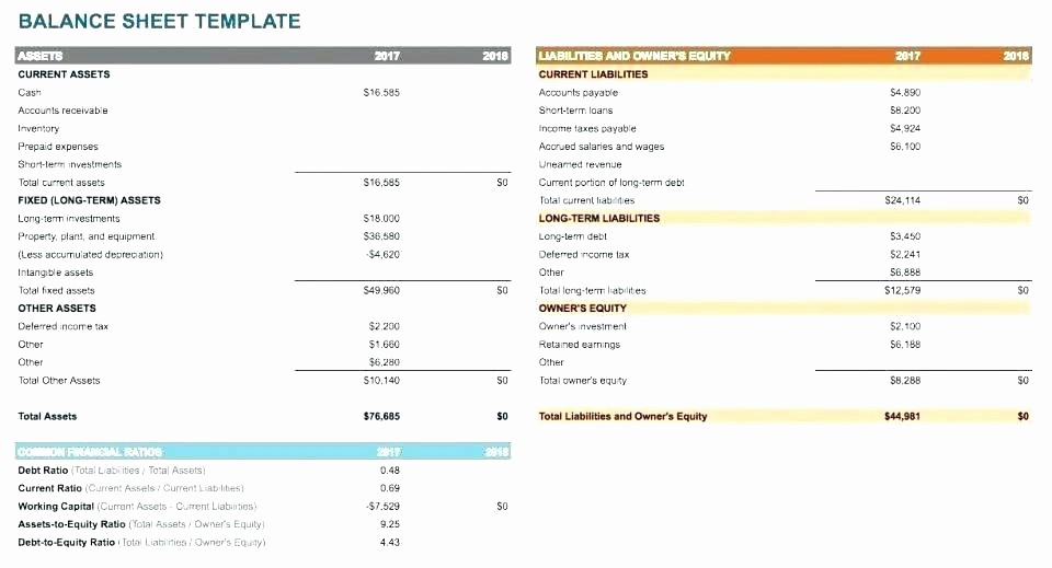 Event Budget Template Google Docs Luxury Google Spreadsheet Templates Bud Excel Personal Bud