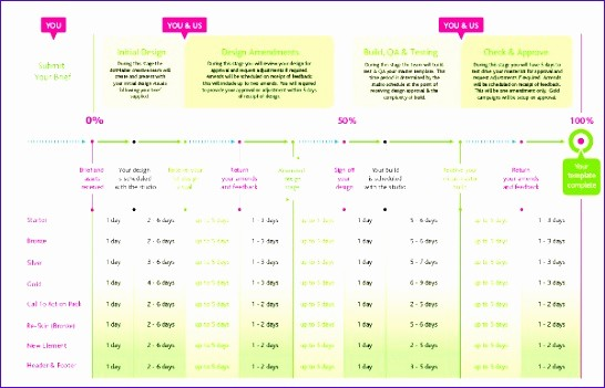 Event Planning Timeline Template Excel Beautiful 10 event Timeline Template Excel Exceltemplates
