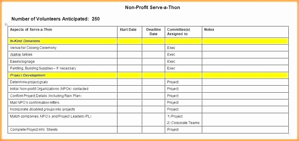 Event Planning Timeline Template Excel Fresh Party Planning Spreadsheet Template event Planning