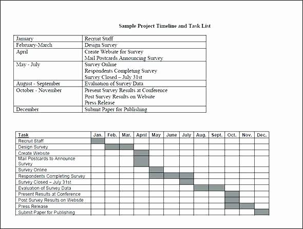 Event Planning Timeline Template Excel Lovely event Timeline Template Excel Sample Templates Free