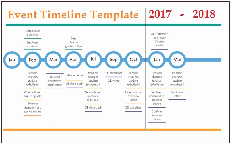 Event Planning Timeline Template Excel Lovely event Timeline Templates