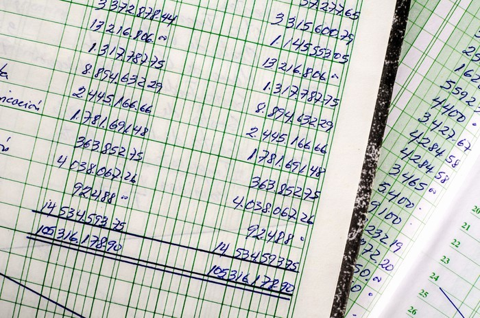 Example Mileage Log for Taxes Awesome What are the Irs Mileage Log Requirements the Motley Fool