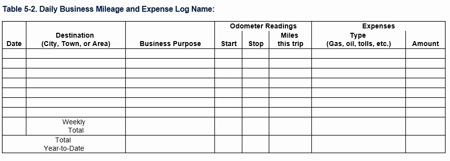 Example Mileage Log for Taxes Best Of Mileage Log