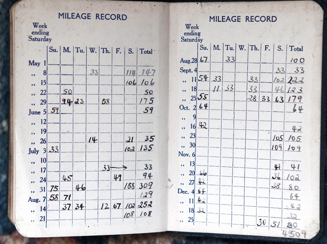 Example Mileage Log for Taxes Fresh Mileage Spreadsheet for Taxes Google Spreadshee Mileage