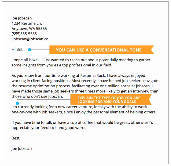 Example Of Basic Cover Letter Lovely Cover Letter Examples Jobscan