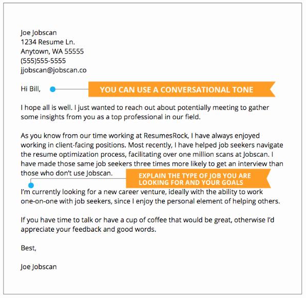 Example Of Basic Cover Letter Lovely Cover Letter Examples Jobscan