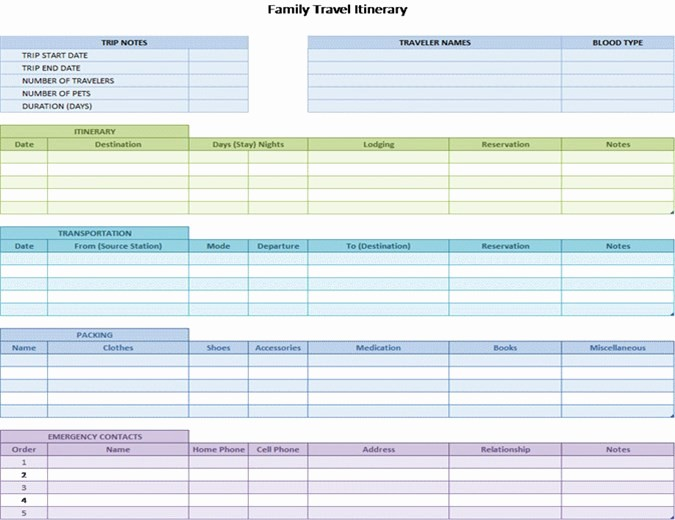 Example Of Itinerary for tour Awesome Family Travel Itinerary