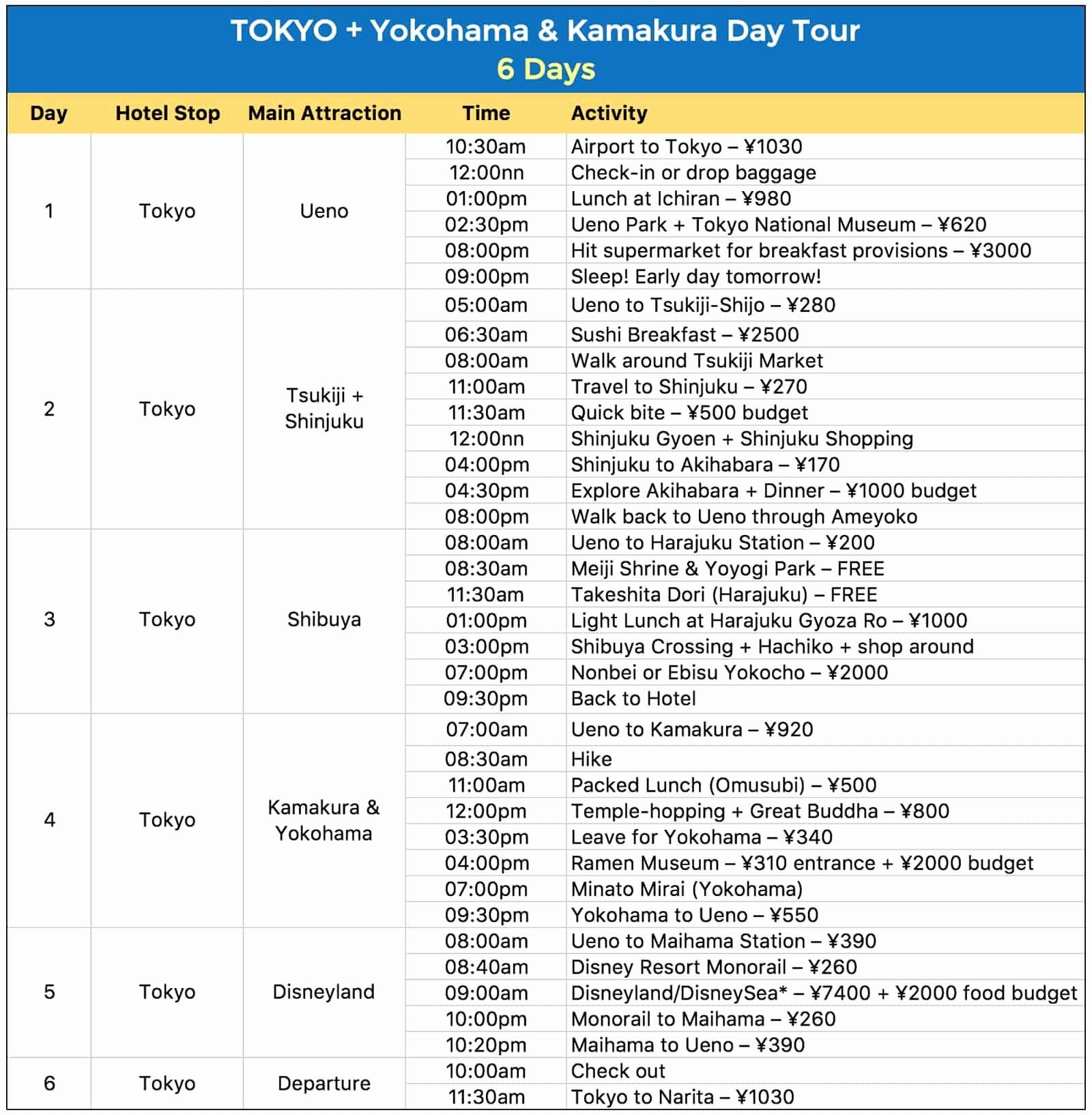 Example Of Itinerary for tour Awesome Sample Japan Itineraries with Estimated Bud 4 6 7 8
