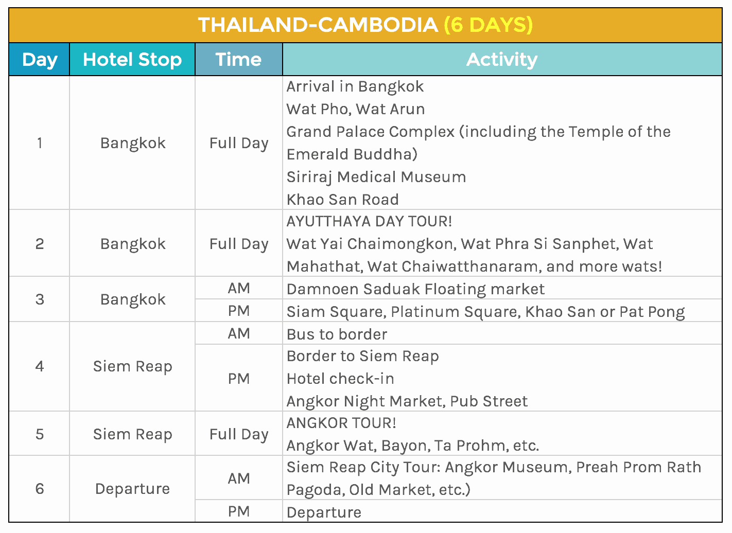 Example Of Itinerary for tour Beautiful southeast asia Sample Itineraries 5 7 Days