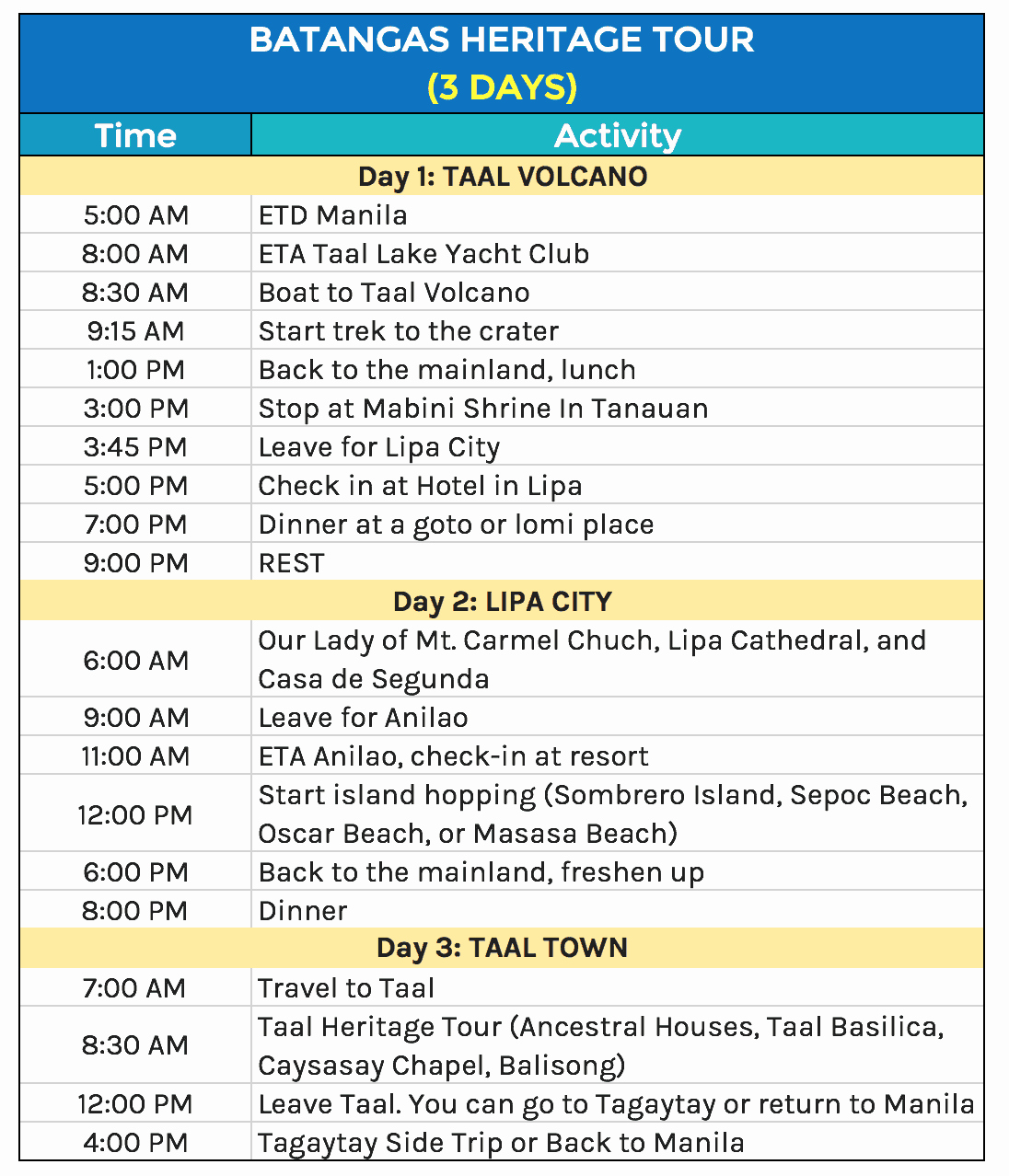 Example Of Itinerary for tour Lovely Batangas Beaches Sample Weekend Itineraries