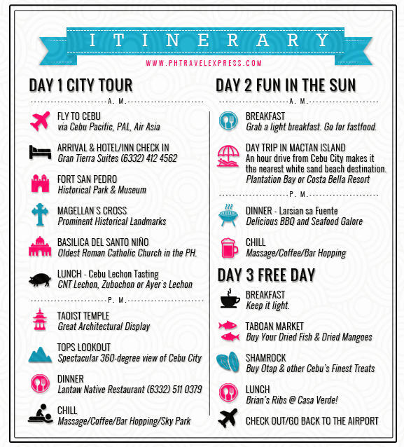 Example Of Itinerary for tour New Best Homeschooling Decision 1 More Time