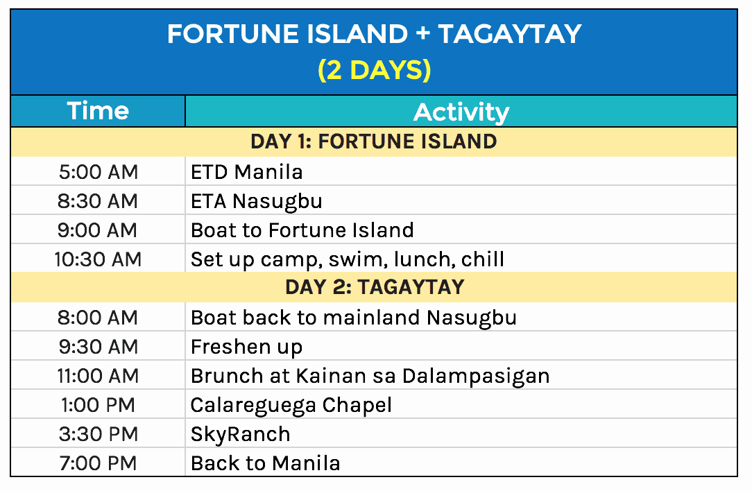 Example Of Itinerary for tour Unique Batangas Beaches Sample Weekend Itineraries