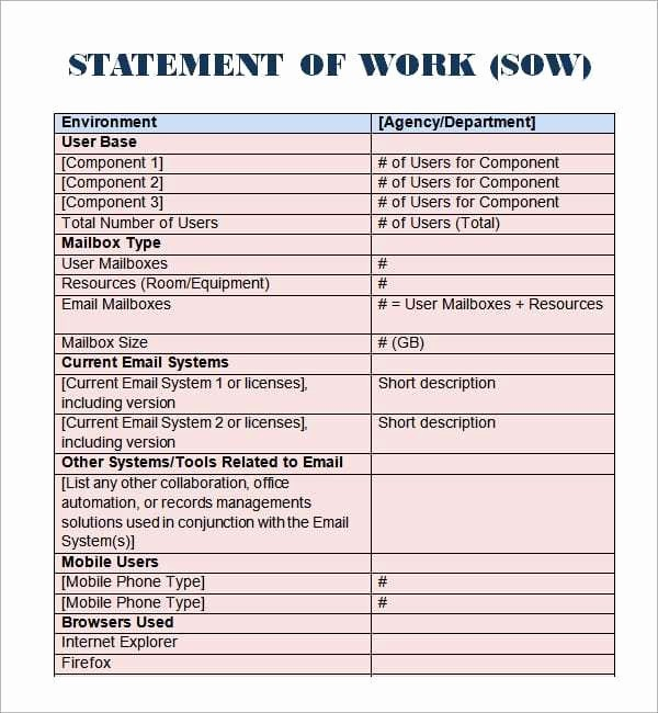 Example Of Statement Of Work Lovely 8 Statement Of Work Templates Word Excel Pdf formats