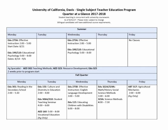 Example Of Timeline Of events Awesome Sample Timeline Single Subject Credential Ma Uc Davis