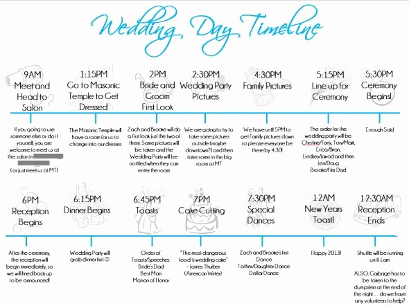 Example Of Timeline Of events Best Of Wedding Day Timeline Template