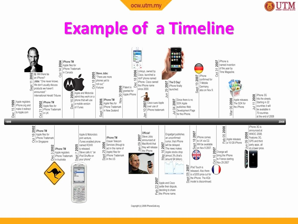 Example Of Timeline Of events Fresh Academic English Skills Ulab Ppt Video Online