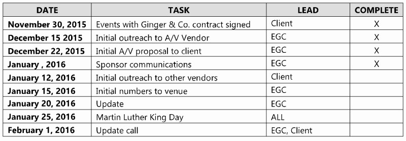 Example Of Timeline Of events Fresh event Planning Timeline Ny Nj events with Ginger & Co