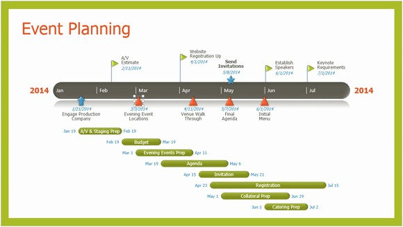 Example Of Timeline Of events Fresh How to Easily Make event Planning Slides In Powerpoint