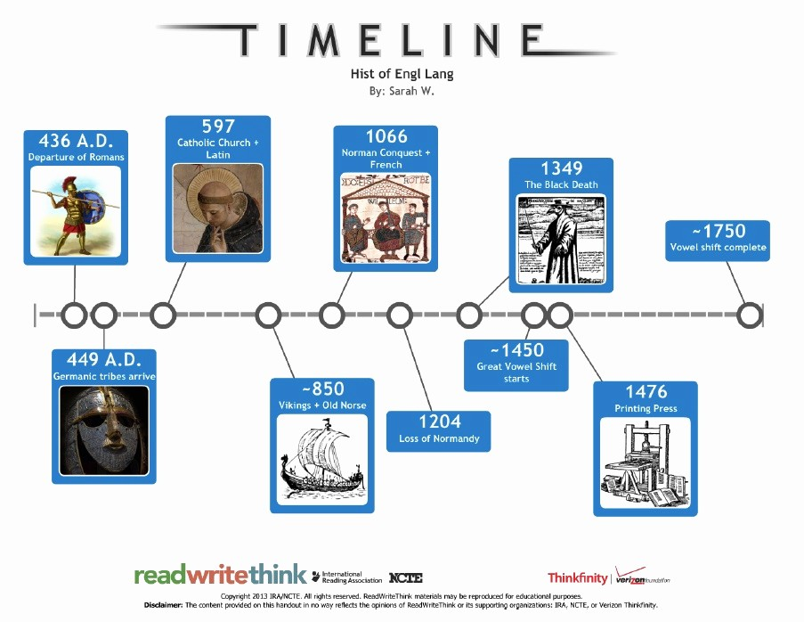 Example Of Timeline Of events Fresh Rwt Timeline Creator