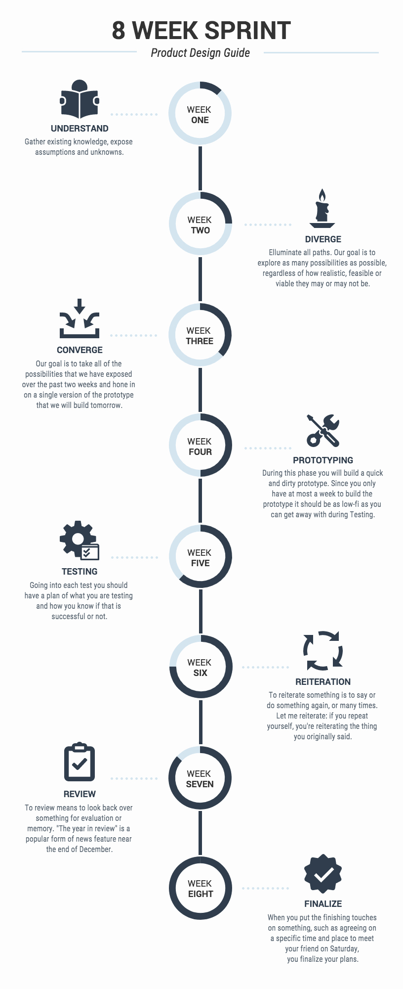 Example Of Timeline Of events Luxury 20 Timeline Template Examples and Design Tips Venngage