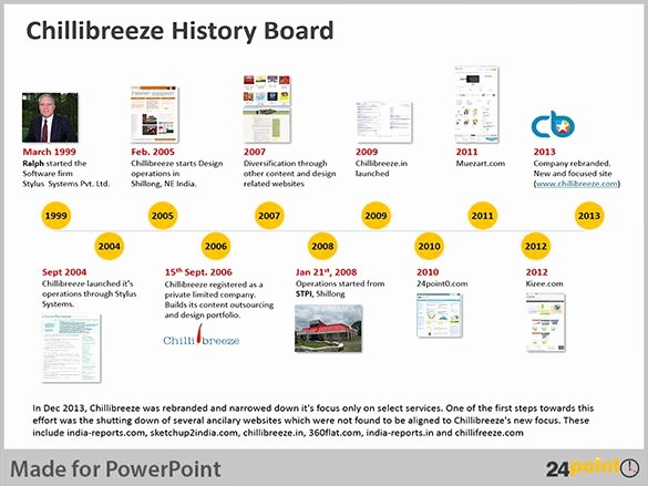 Example Of Timeline Of events Luxury 8 Historical Timeline Templates Psd Doc Ppt