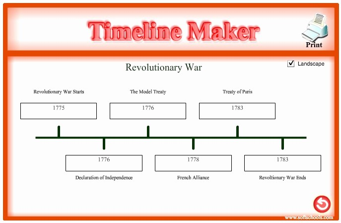 Example Of Timeline Of events Luxury the Ultimate List Of Timeline Makers