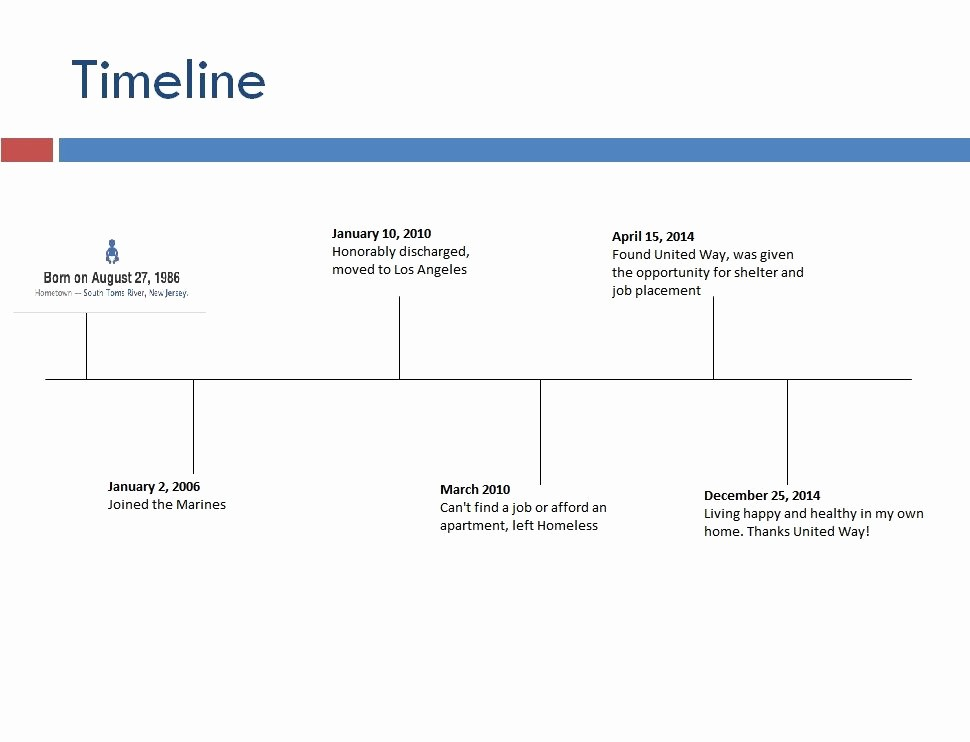 Example Of Timeline Of events New Example Life Timeline Have Timeline events Be In