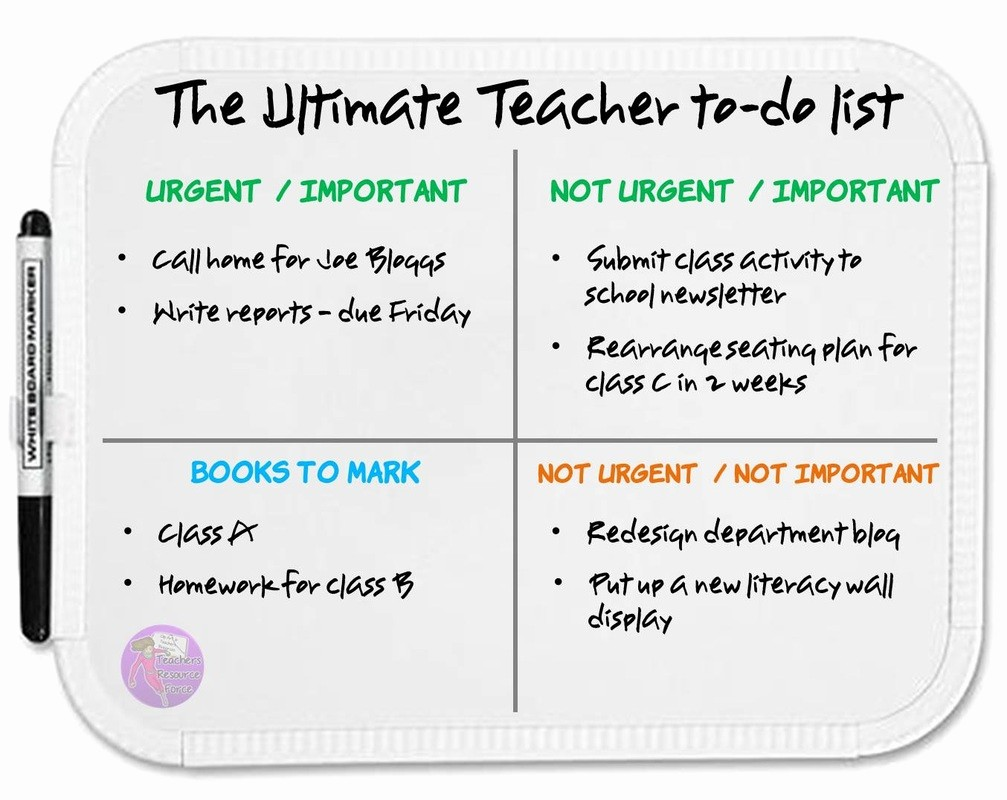 Example Of to Do List Beautiful the Ultimate to Do List Method for Teachers