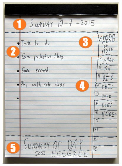 Example Of to Do List Luxury Five Analog to Do List Systems for Better Productivity