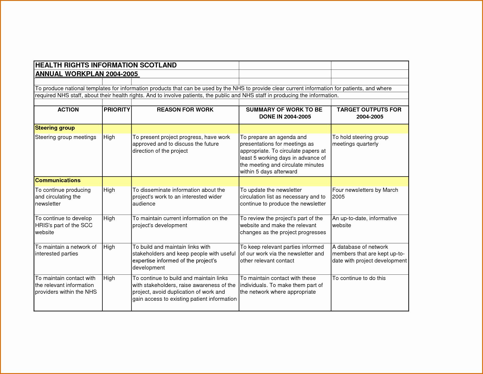 Examples Of Meeting Minutes Template Elegant 12 Meeting Minutes Template Excel