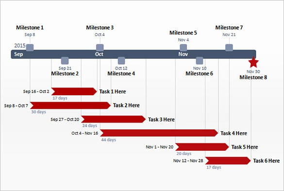 Examples Of Timelines In Powerpoint Awesome Timeline Template 67 Free Word Excel Pdf Ppt Psd