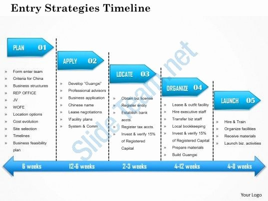 Examples Of Timelines In Powerpoint Beautiful 1114 Entry Strategies Timeline Powerpoint Presentation