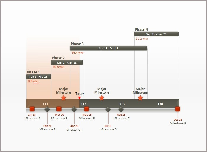 Examples Of Timelines In Powerpoint Beautiful 20 Timeline Powerpoint Templates