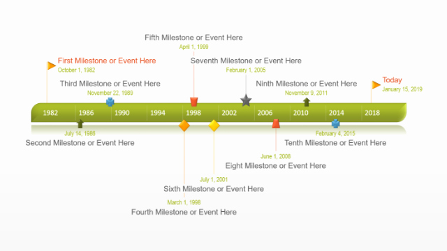 Examples Of Timelines In Powerpoint Best Of Free Timeline Templates for Professionals
