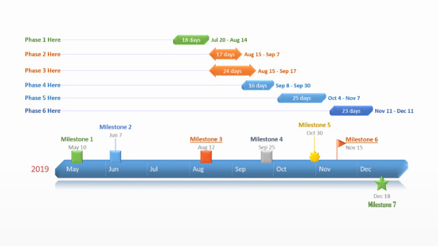 Examples Of Timelines In Powerpoint Elegant Free Timeline Templates for Professionals