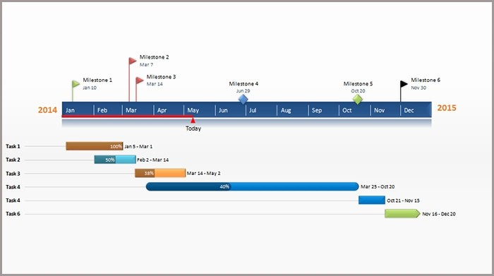 Examples Of Timelines In Powerpoint Fresh 20 Timeline Powerpoint Templates