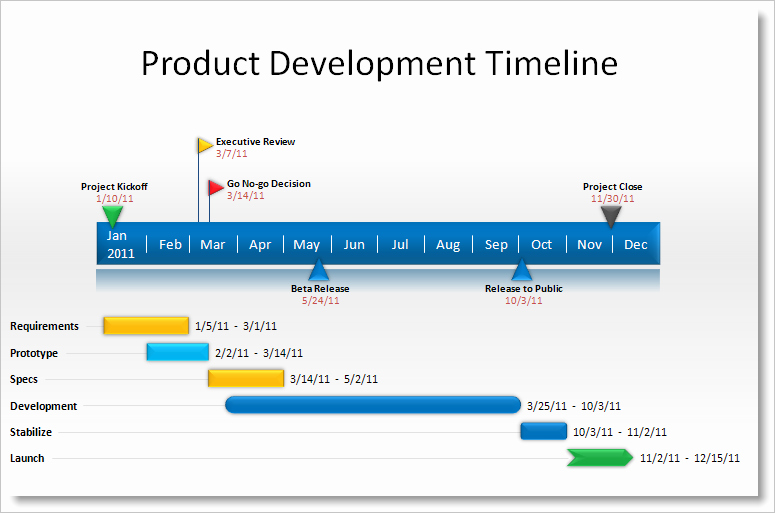 Examples Of Timelines In Powerpoint Lovely Five Noteworthy Powerpoint Add Ons Techrepublic
