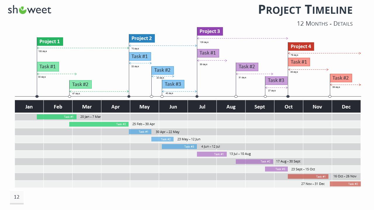 diagrammes de gantt et calendrier de projets pour powerpoint