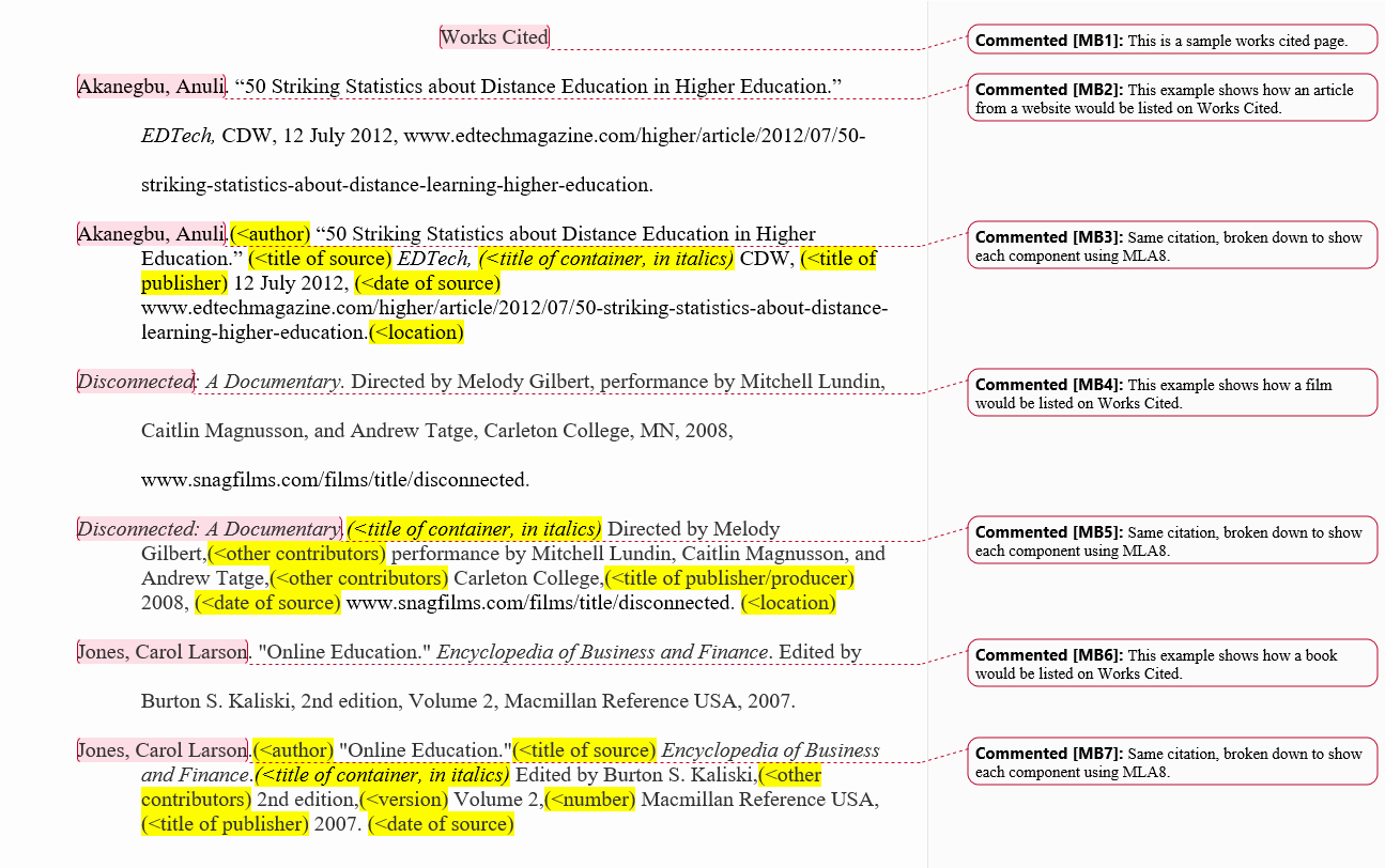 Examples Of Work Cited Pages Elegant Creating A Works Cited Page – the Word On College Reading