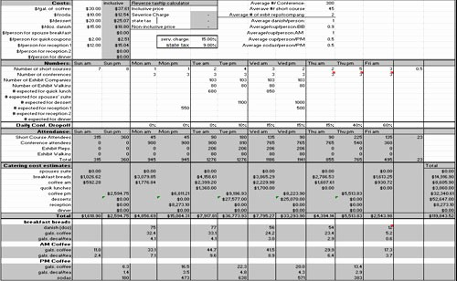 Excel Costing Template Free Download Awesome Excel Project Expense Template Free Expense Tracking and