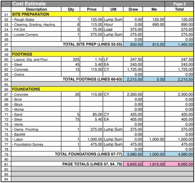 Excel Costing Template Free Download Beautiful Job Cost Sheet Template Excel Free Download Aashe