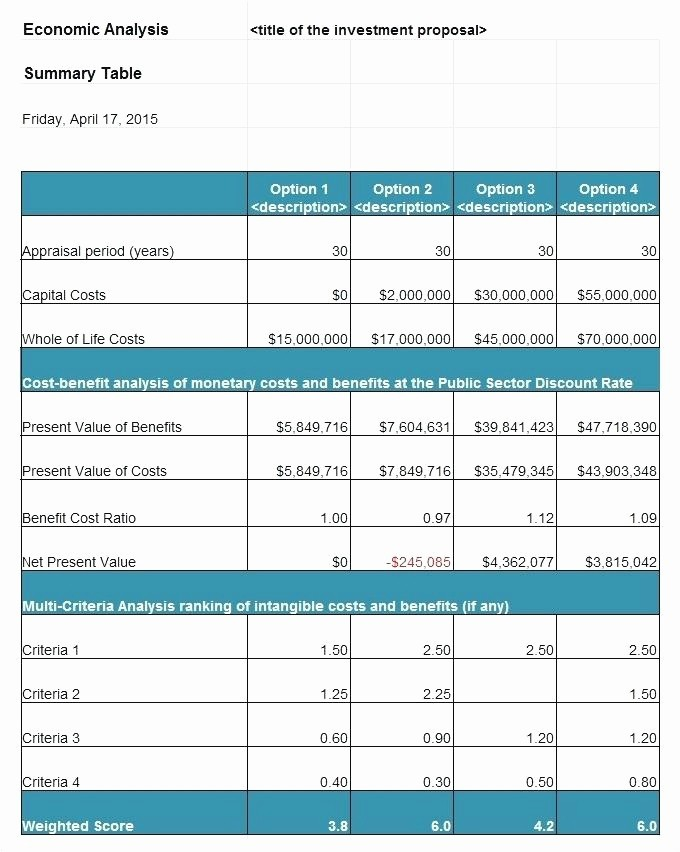Excel Costing Template Free Download Unique 26 Cost Analysis Excel Template New