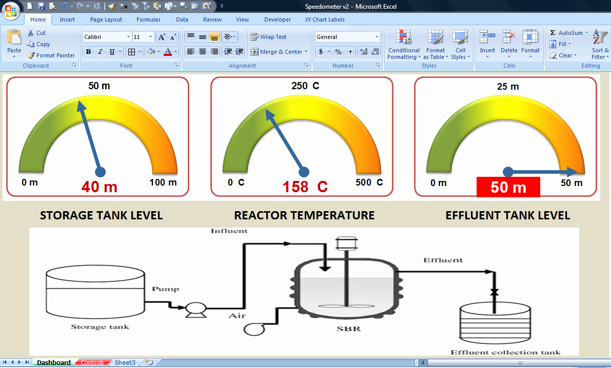Excel Dashboard Gauges Free Download Awesome Excel Industrial Dashboard with Semicircular Gauges