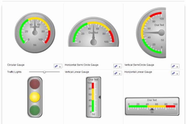 Excel Dashboard Gauges Free Download Best Of 27 Of Gauge Chart Excel Template