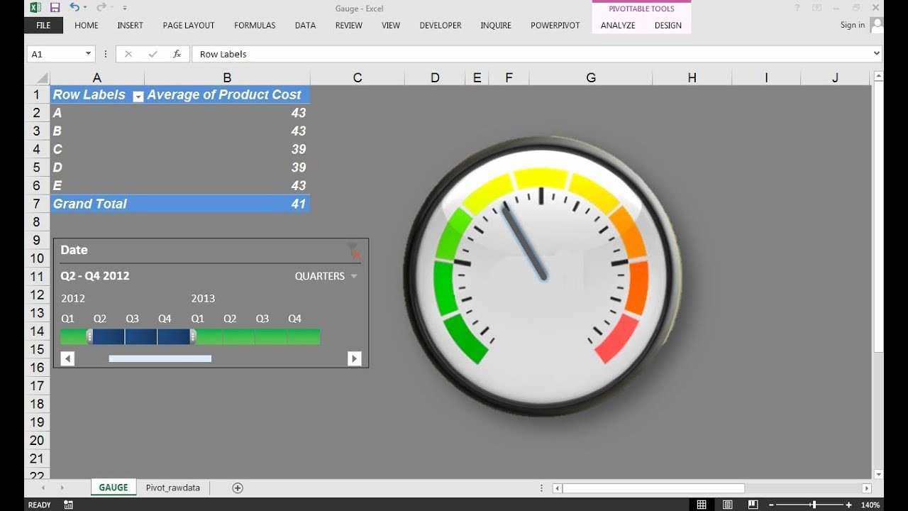 Excel Dashboard Gauges Free Download Best Of Building Excel Dashboard with Pivot Timeline and Gauge