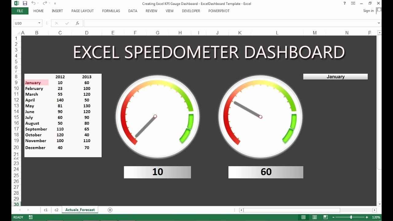 Excel Dashboard Gauges Free Download Awesome Excel Dashboards
